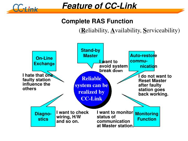 Feature of CC-Link