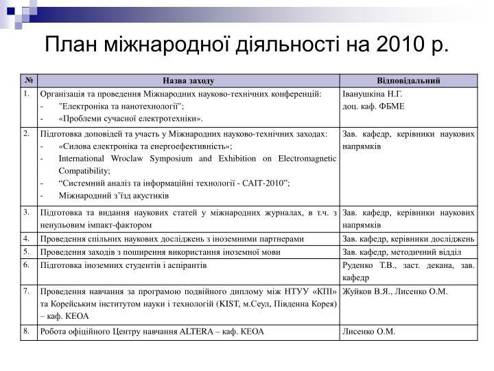 План міжнародної діяльності на 2010 р.