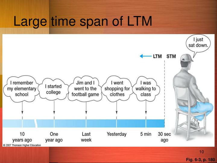 Large time span of LTM