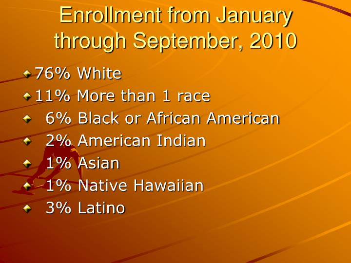 Enrollment from January through September, 2010