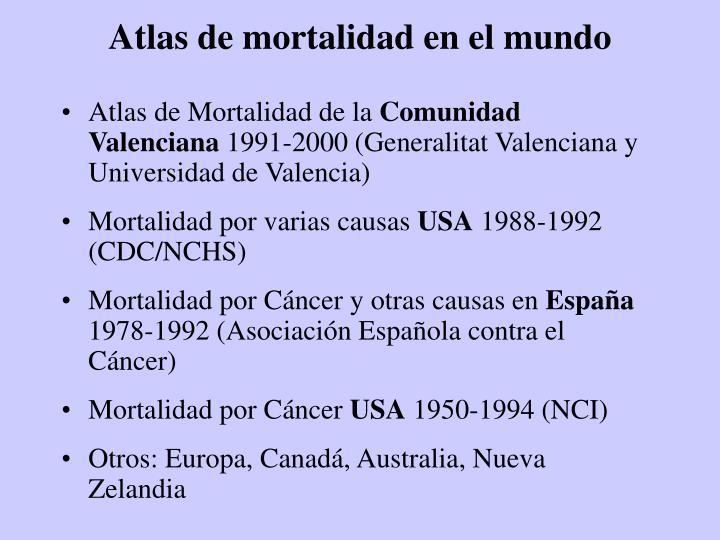 Atlas de mortalidad en el mundo