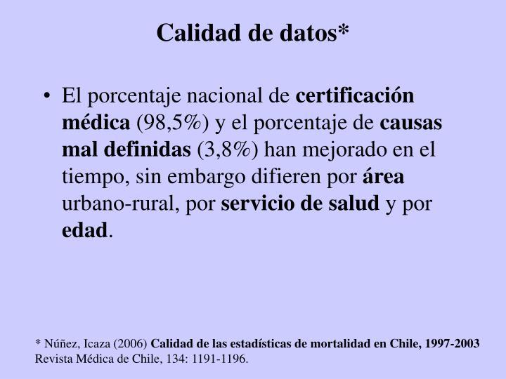 Calidad de datos*