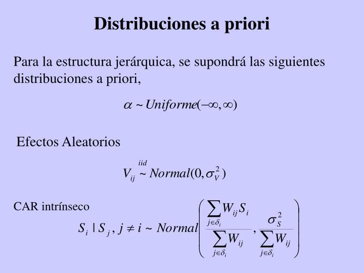 Distribuciones a priori