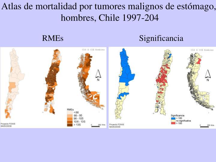 Atlas de mortalidad por tumores malignos de estómago,
