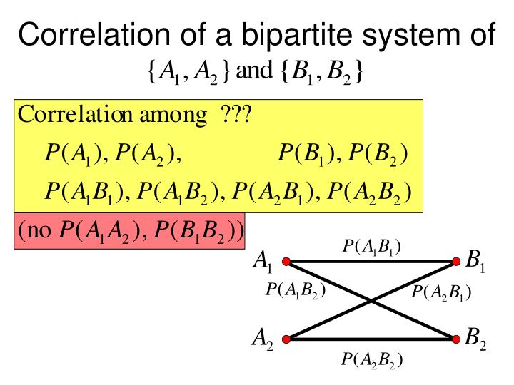Correlation of a bipartite system of