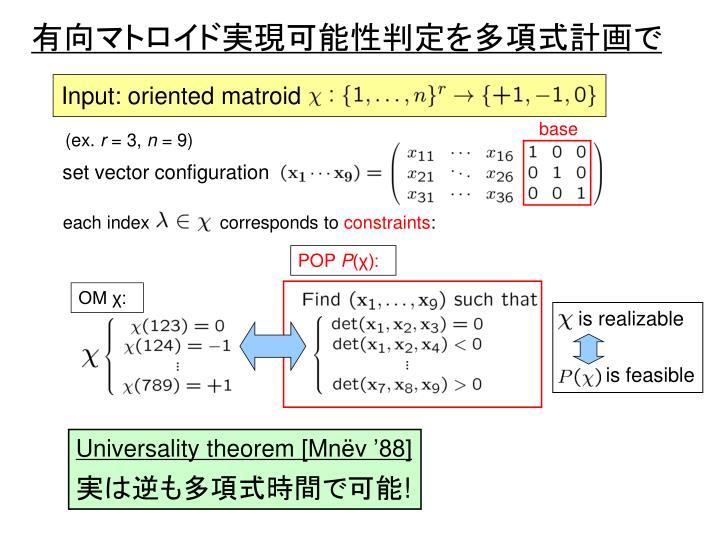有向マトロイド実現可能性判定を多項式計画で
