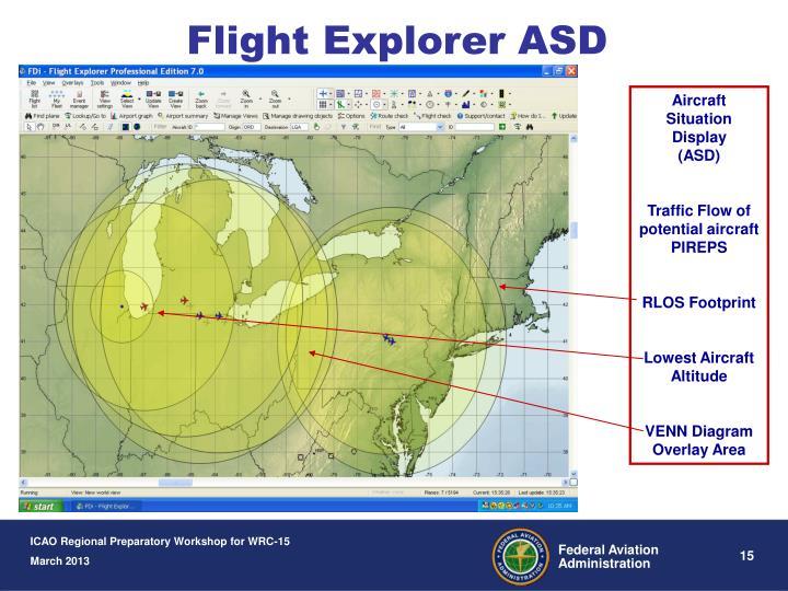 Aircraft Situation Display