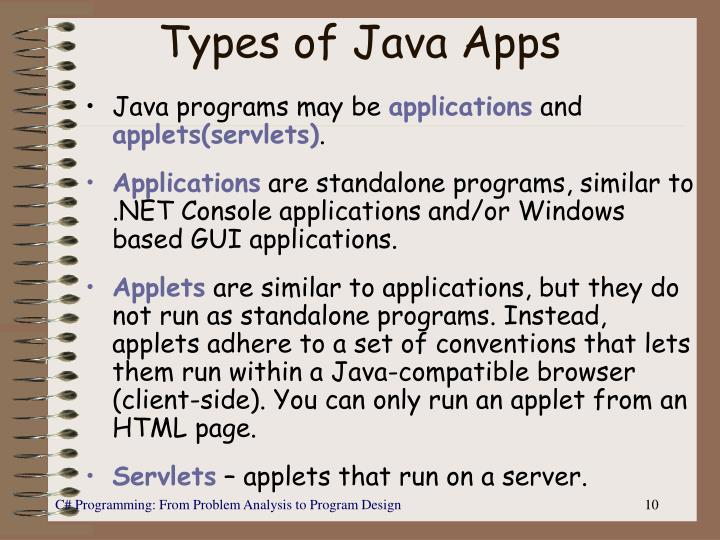 Types of Java Apps