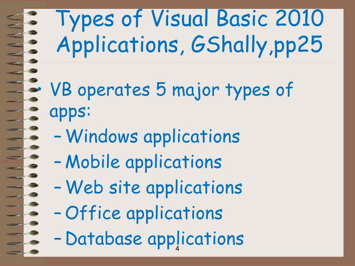 Types of Visual Basic 2010 Applications, GShally,pp25
