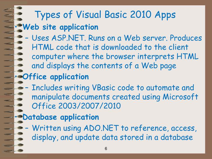 Types of Visual Basic 2010 Apps