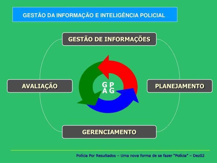 GESTÃO DE INFORMAÇÕES