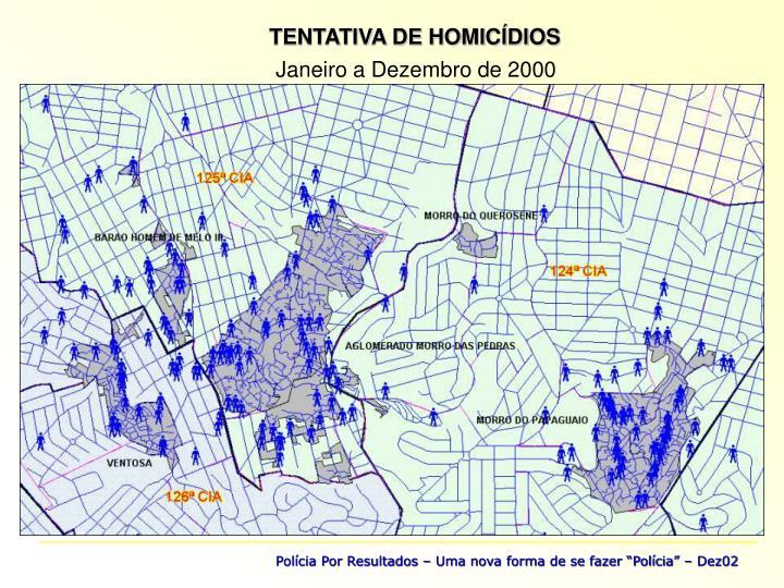 TENTATIVA DE HOMICÍDIOS