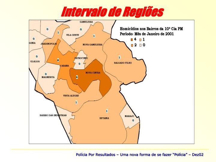 Intervalo de Regiões