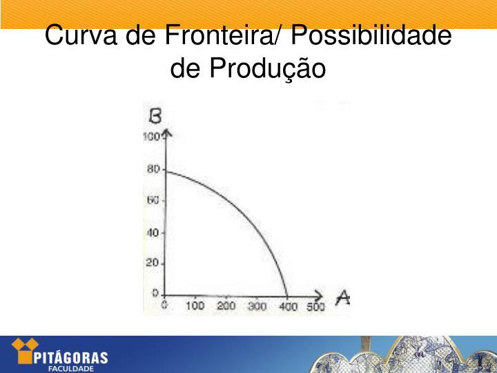 Curva de Fronteira/ Possibilidade de Produção