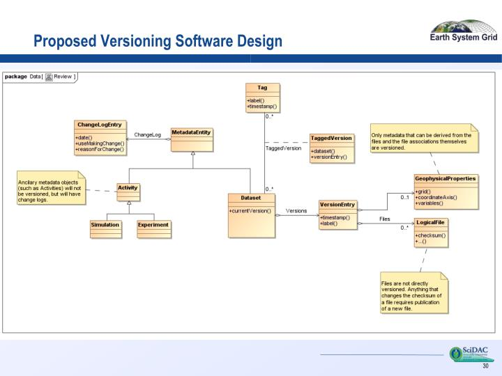Proposed Versioning Software Design