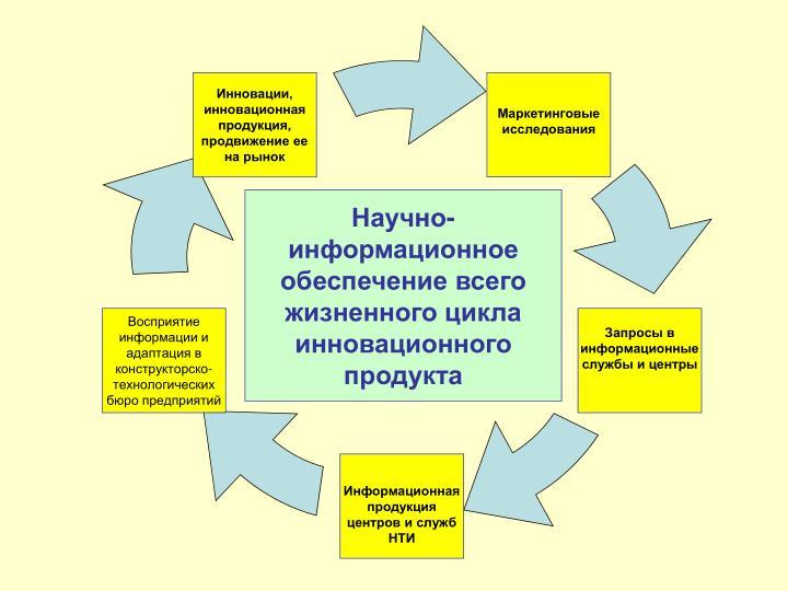 Научно-информационное обеспечение всего жизненного цикла инновационного продукта