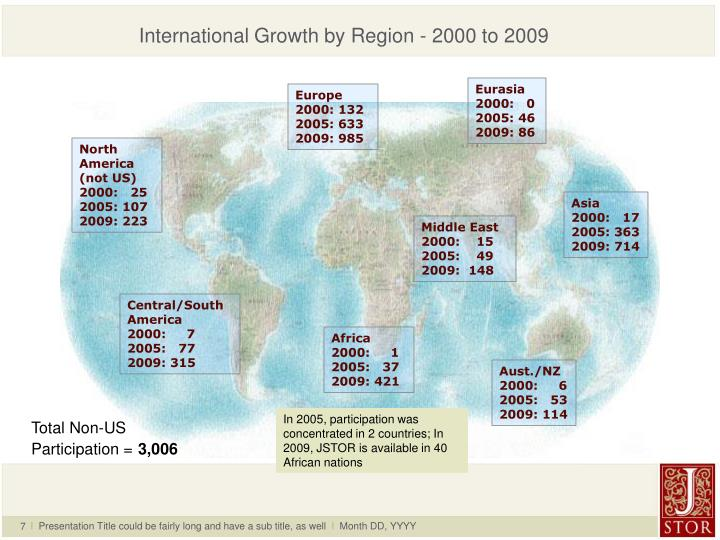 International Growth by Region - 2000 to 2009