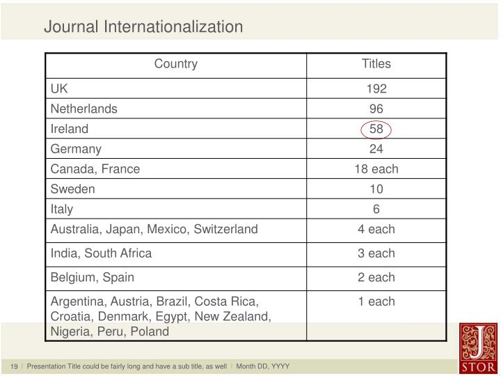Journal Internationalization