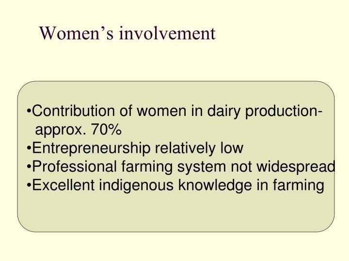 Women's involvement