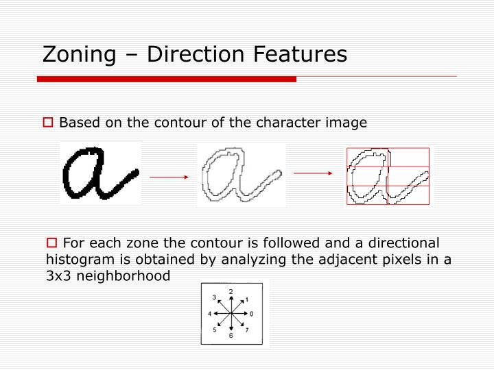 Zoning – Direction Features