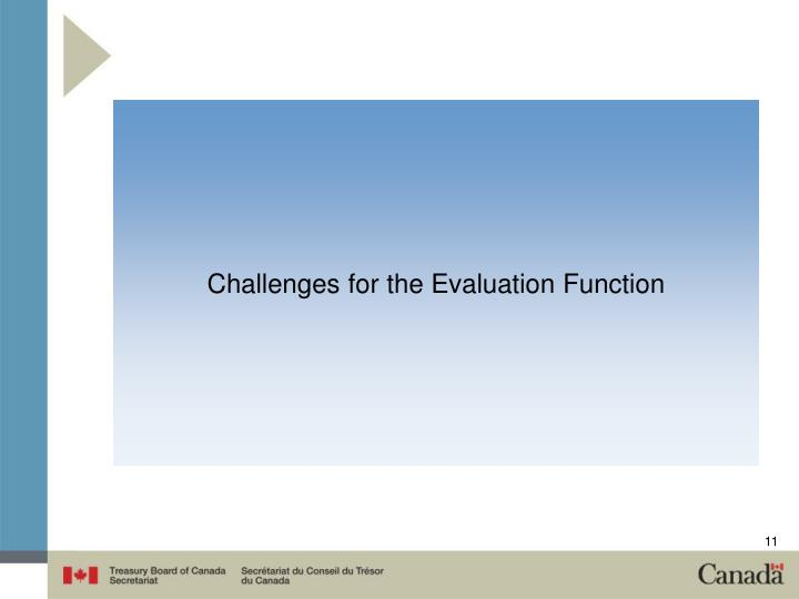Challenges for the Evaluation Function