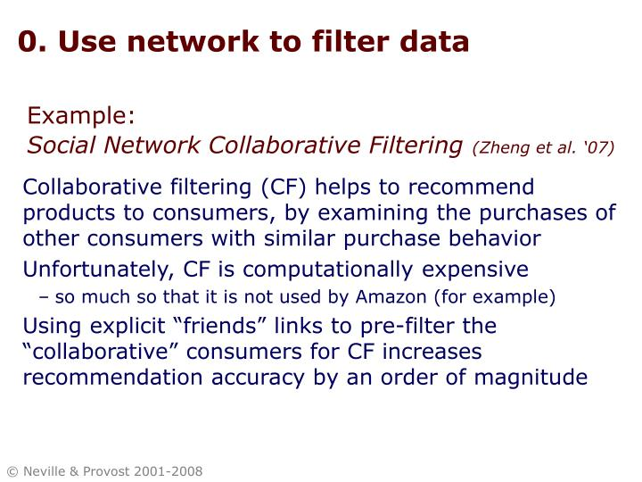 0. Use network to filter data