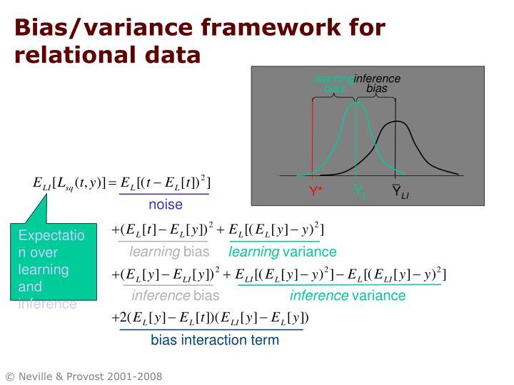 Bias/variance framework for relational data