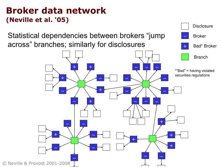 Broker data network