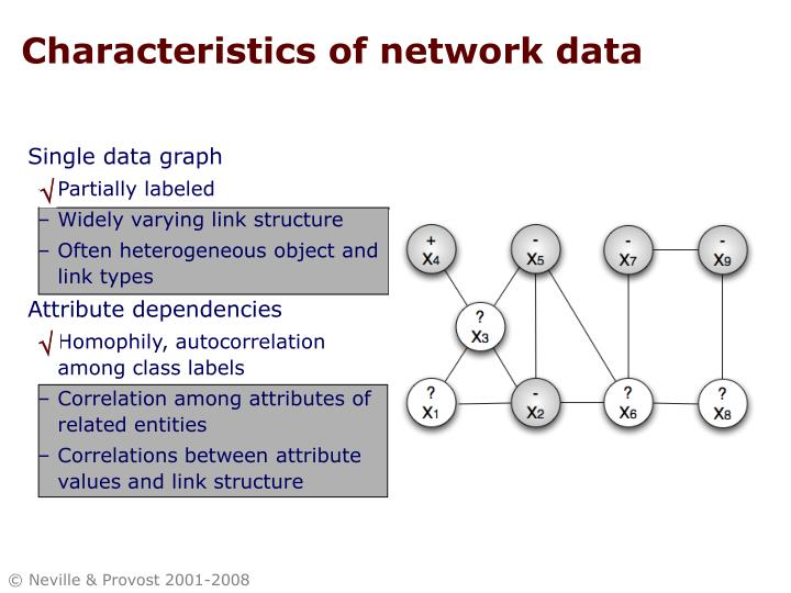 Characteristics of network data