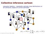 collective inference cartoon2