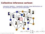 collective inference cartoon3