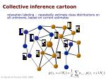 collective inference cartoon4