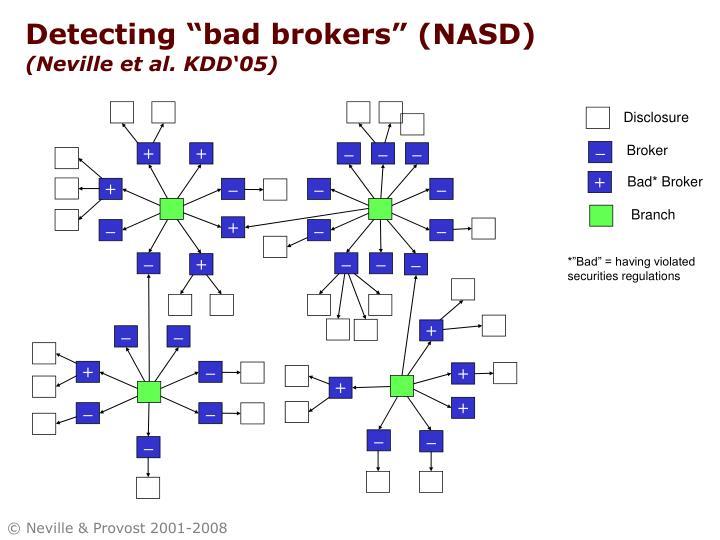 "Detecting ""bad brokers"" (NASD)"