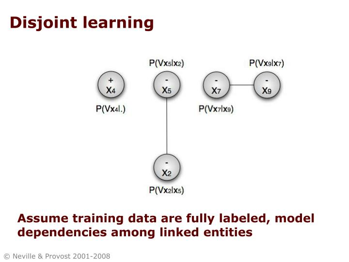 Disjoint learning