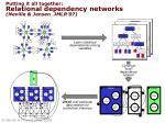 putting it all together relational dependency networks neville jensen jmlr 071