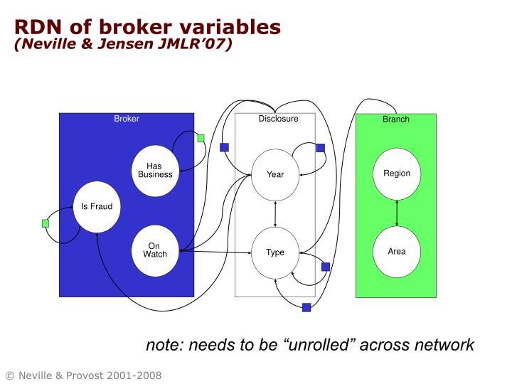 RDN of broker variables