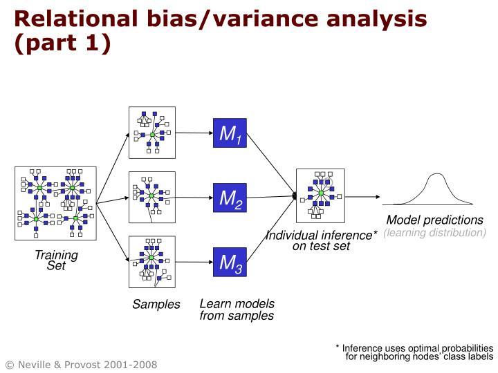 Relational bias/variance analysis (part 1)