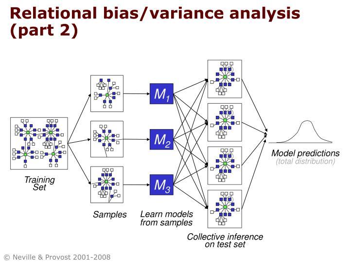 Relational bias/variance analysis (part 2)