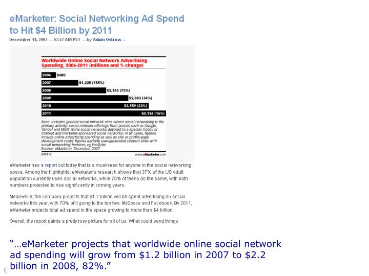 """…eMarketer projects that worldwide online social network ad spending will grow from $1.2 billion in 2007 to $2.2 billion in 2008, 82%."""