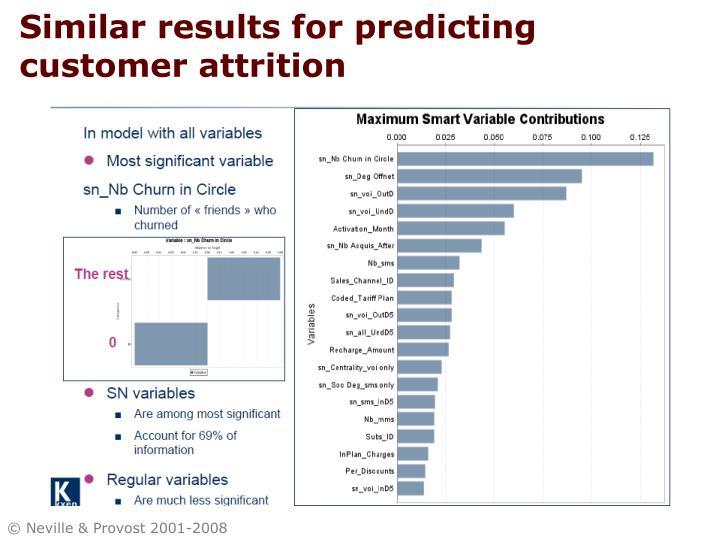 Similar results for predicting customer attrition
