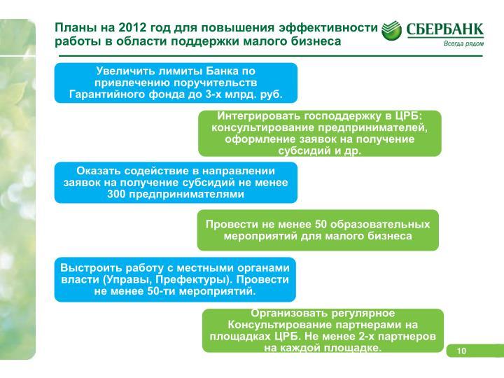 Планы на 2012 год для повышения эффективности работы в области поддержки малого бизнеса
