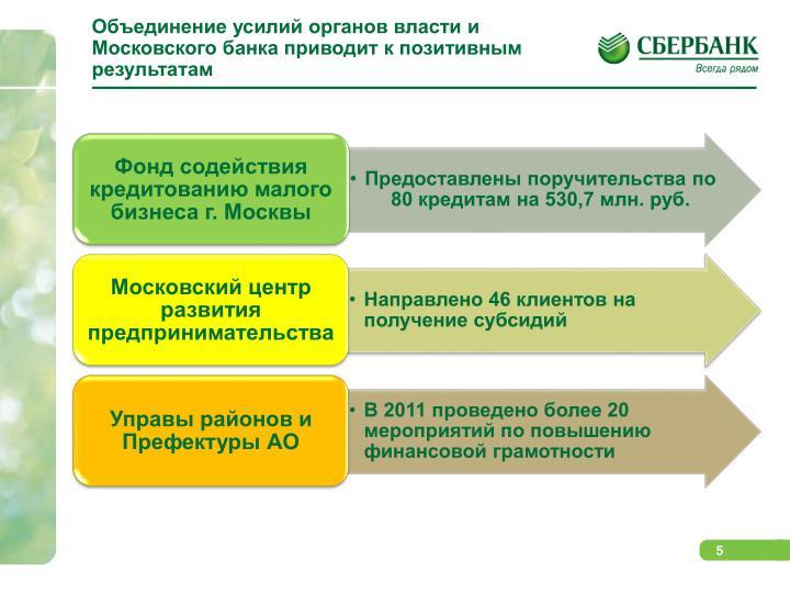 Объединение усилий органов власти и Московского банка приводит к позитивным результатам