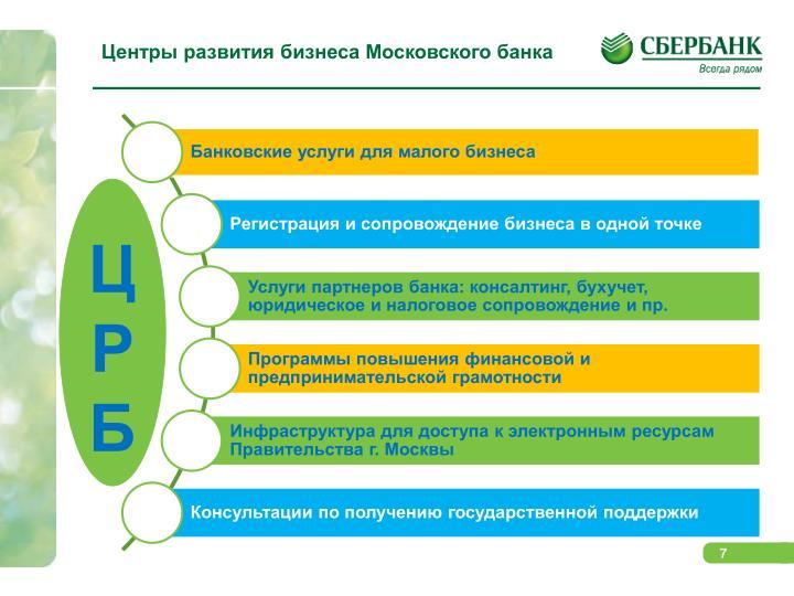 Центры развития бизнеса Московского банка