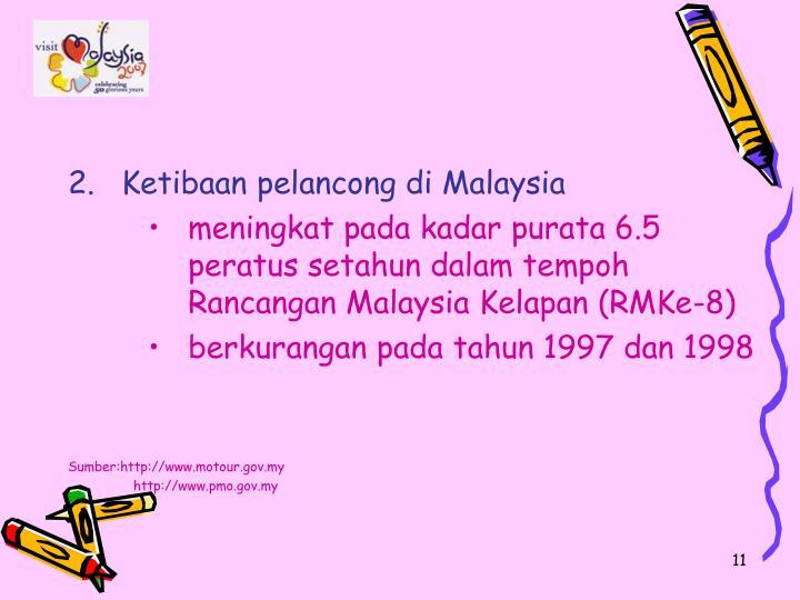Ketibaan pelancong di Malaysia