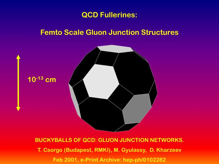 QCD Fullerines: