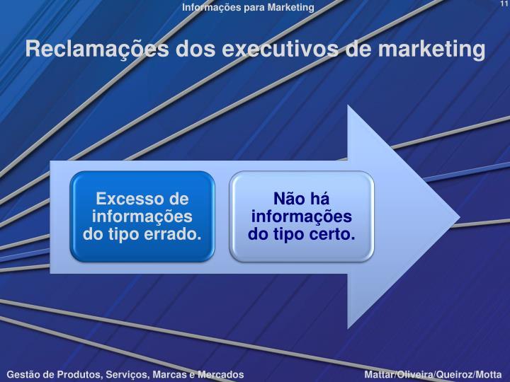 Reclamações dos executivos de marketing