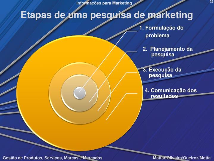 Etapas de uma pesquisa de marketing