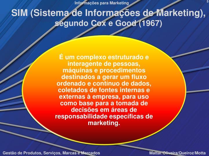 SIM (Sistema de Informações de Marketing),