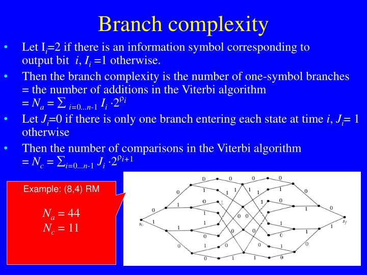 Branch complexity
