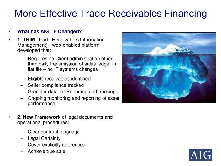 More Effective Trade Receivables Financing
